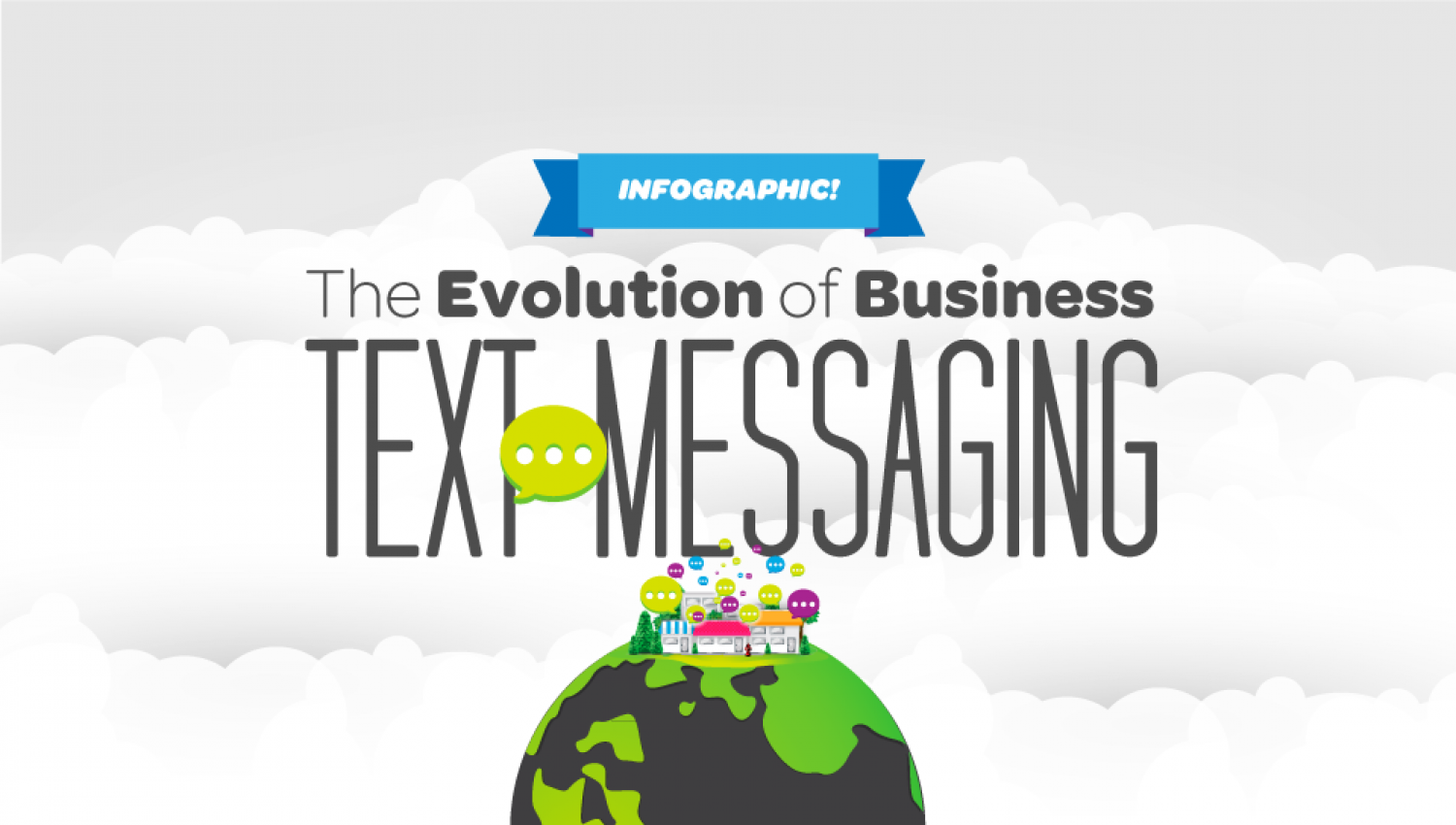 The Evolution of Business Text Messaging Infographic