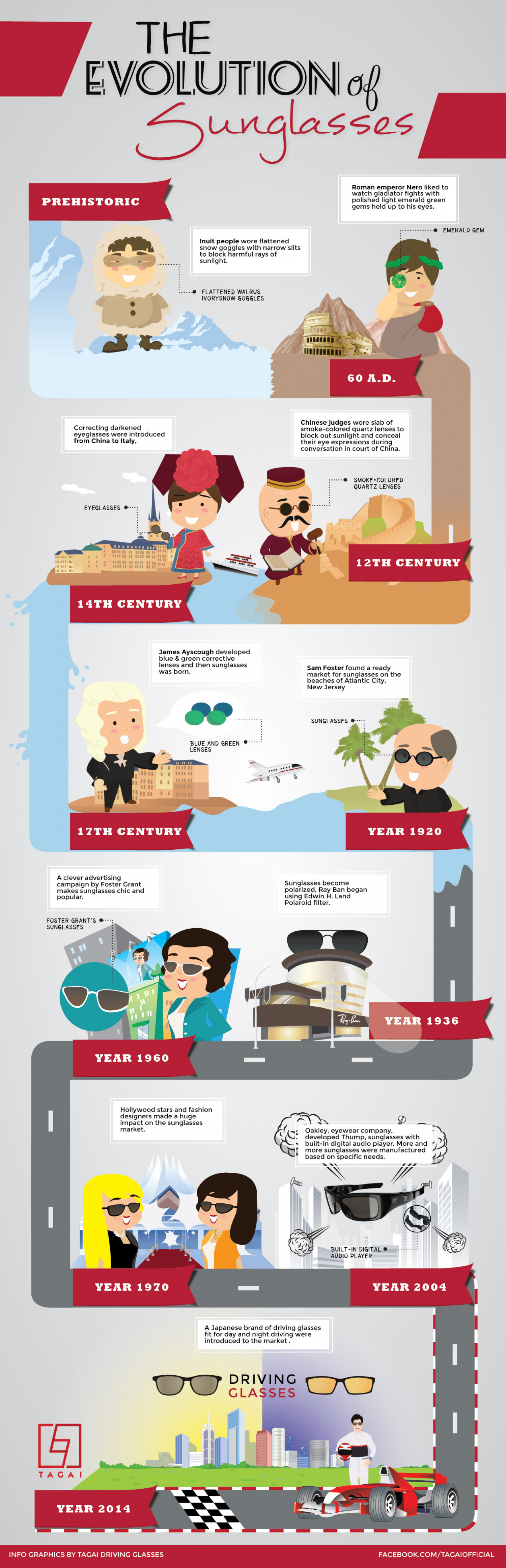 The Evolution of Sunglasses Infographic
