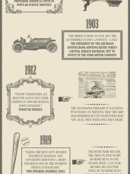 The Future That Never Happened: 13 Failed Predictions That Couldn't Have Been More Wrong Infographic