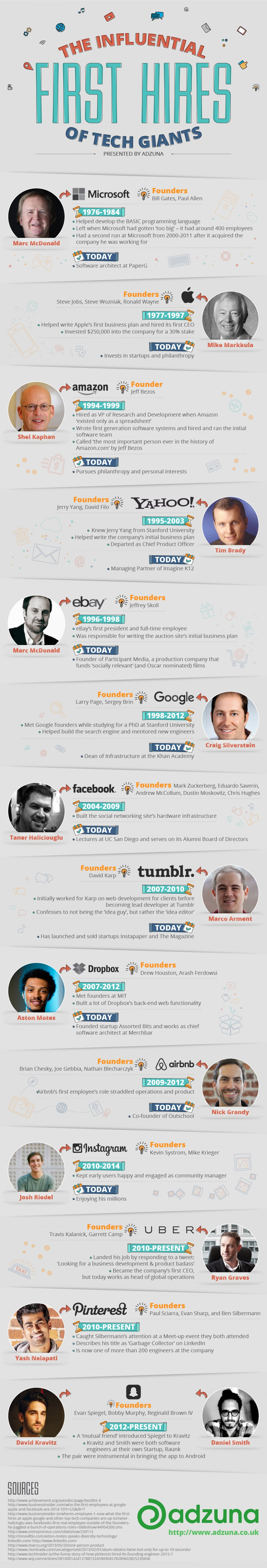 The Influential First Hires of Tech Giants Infographic