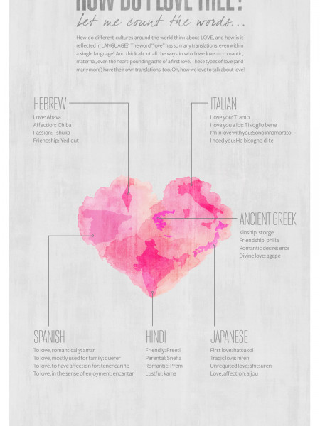 How Do I Love Thee? Infographic