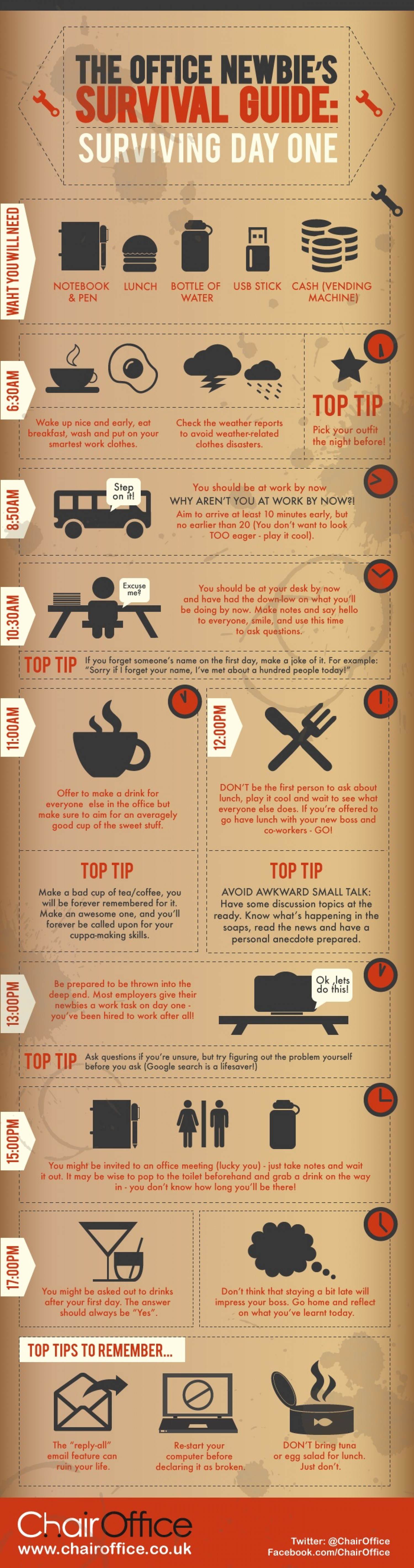 The Office Newbie's Survival Guide: Surviving Day One Infographic