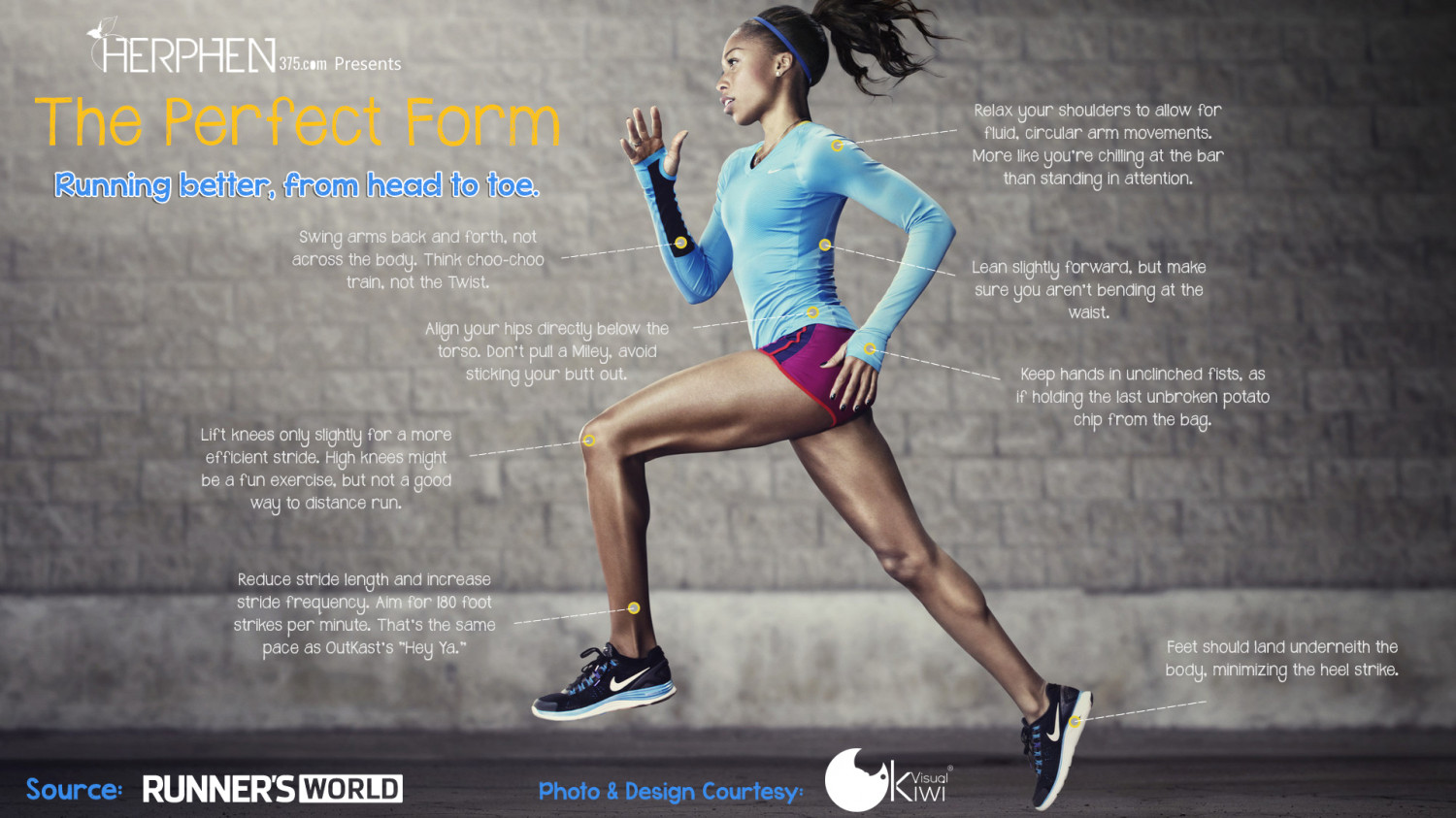 The Perfect Form: Running Better, from head to Toe Infographic