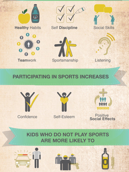 the effects of sports
