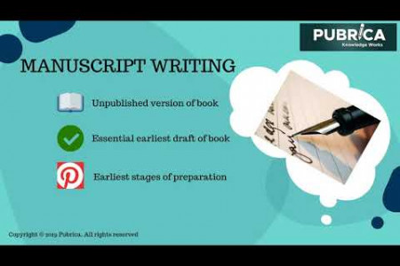 The Reason For Your Manuscripts Rejection in Ophthalmology and Science Journals Publication| Pubrica Infographic