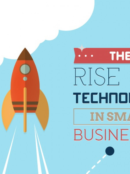 The Rise of Technology in Small Businesses  Infographic