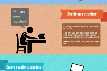 The Secrets to Creative Essay Writing Infographic