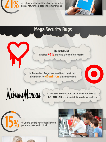 The Security Challenges of Cloud Infographic