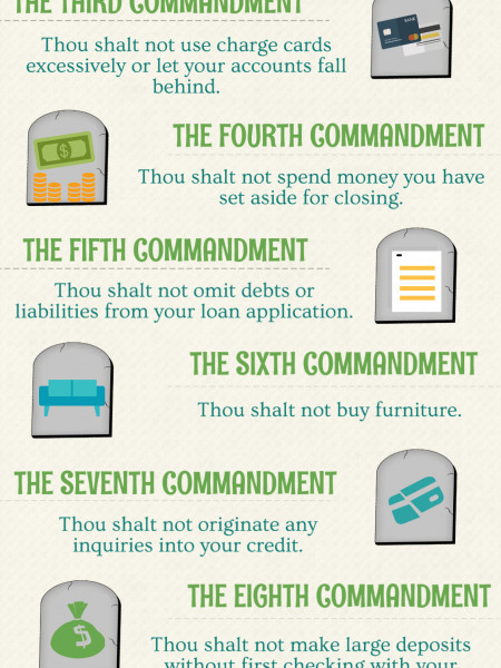 The Ten Commandments for Applying for a Home Mortgage Infographic