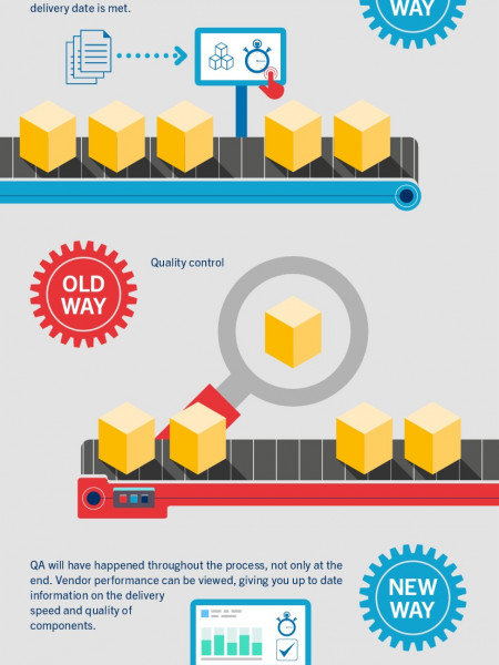 The Ultimate Assembly Line Infographic