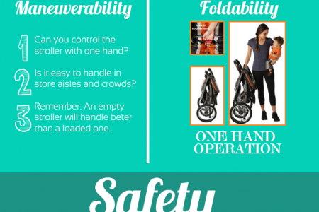 The Ultimate Double Stroller Buyer's Guide Infographic