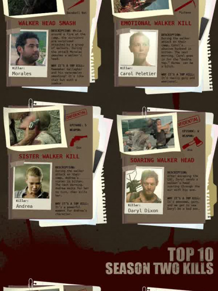 The Walking Dead: Top Kills for Seasons 1 & 2 Infographic