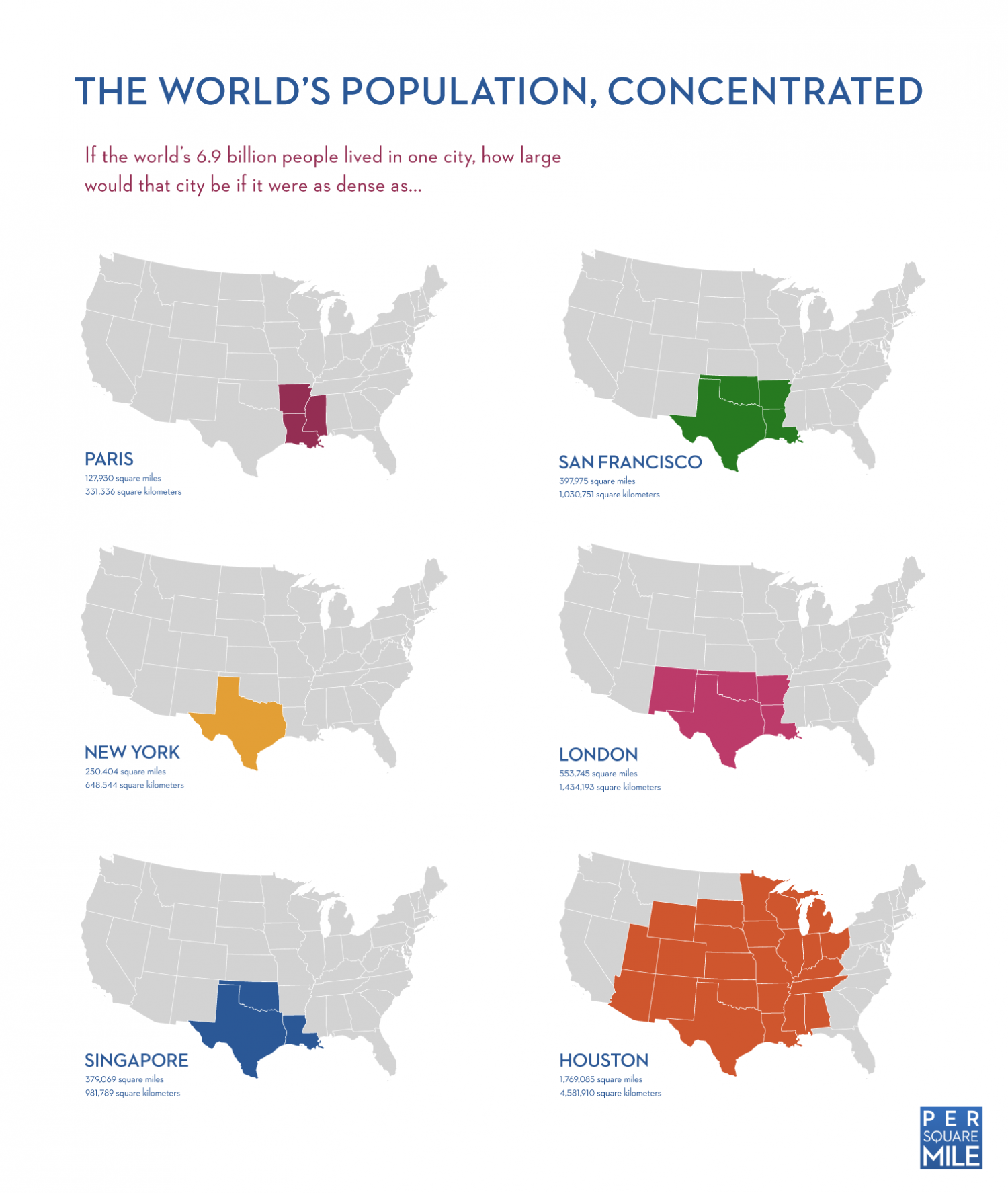 The World's Population, Concentrated Infographic