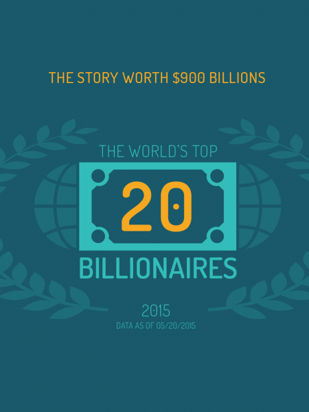 The World's Top 20 Billionaires  Infographic