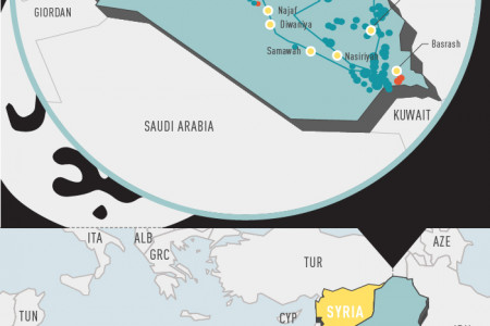 The caliphate's oil Infographic