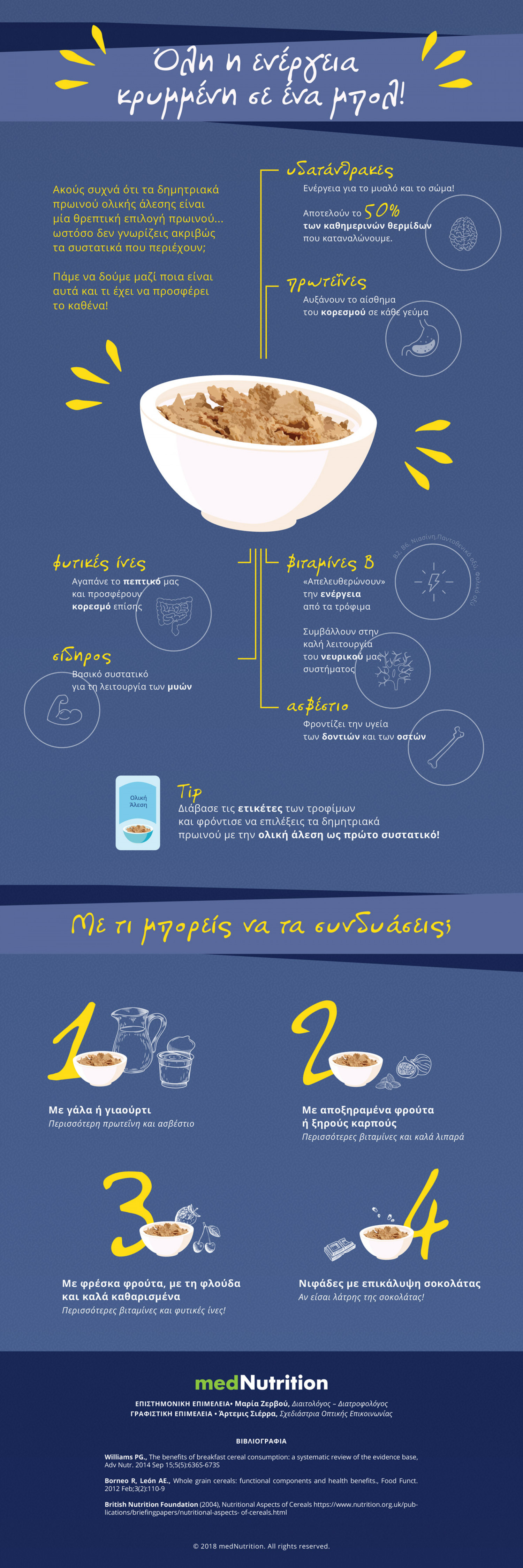 The energy that's hidden in a bowl! Infographic