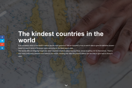The kindest countries on the world Infographic