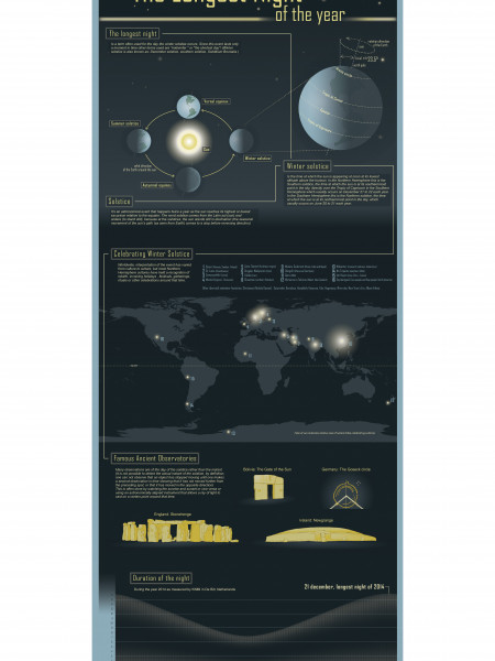 The longest night of the year by STUDIO TERP infographics Infographic