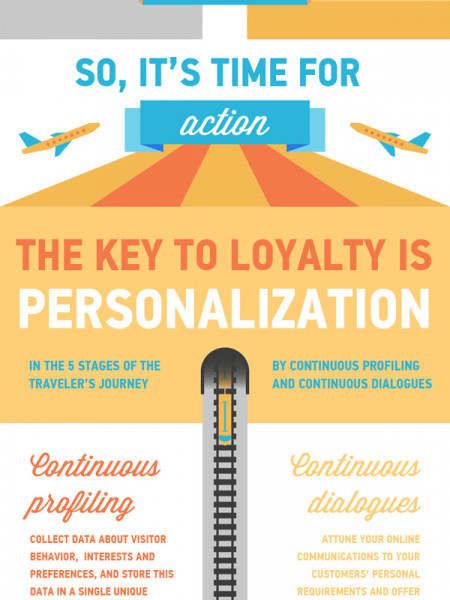 The next step in e-travel: personalization Infographic