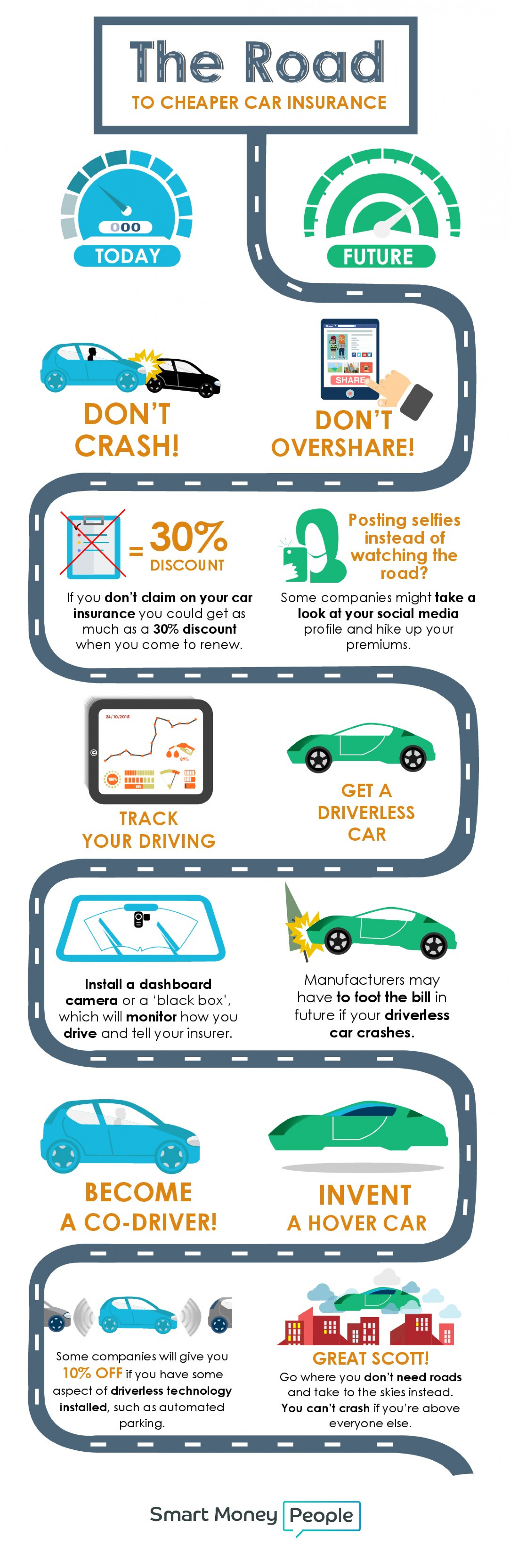 The road to cheaper car insurance Infographic