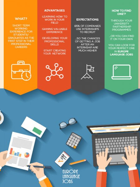 Things to know about internships Infographic