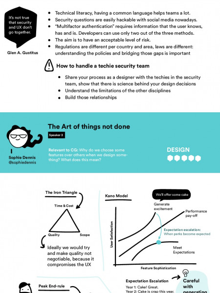 Things to remember from NUX5 Infographic