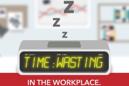 Time Wasting in the Workplace Infographic