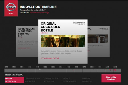 Time's Greatest Innovations Infographic