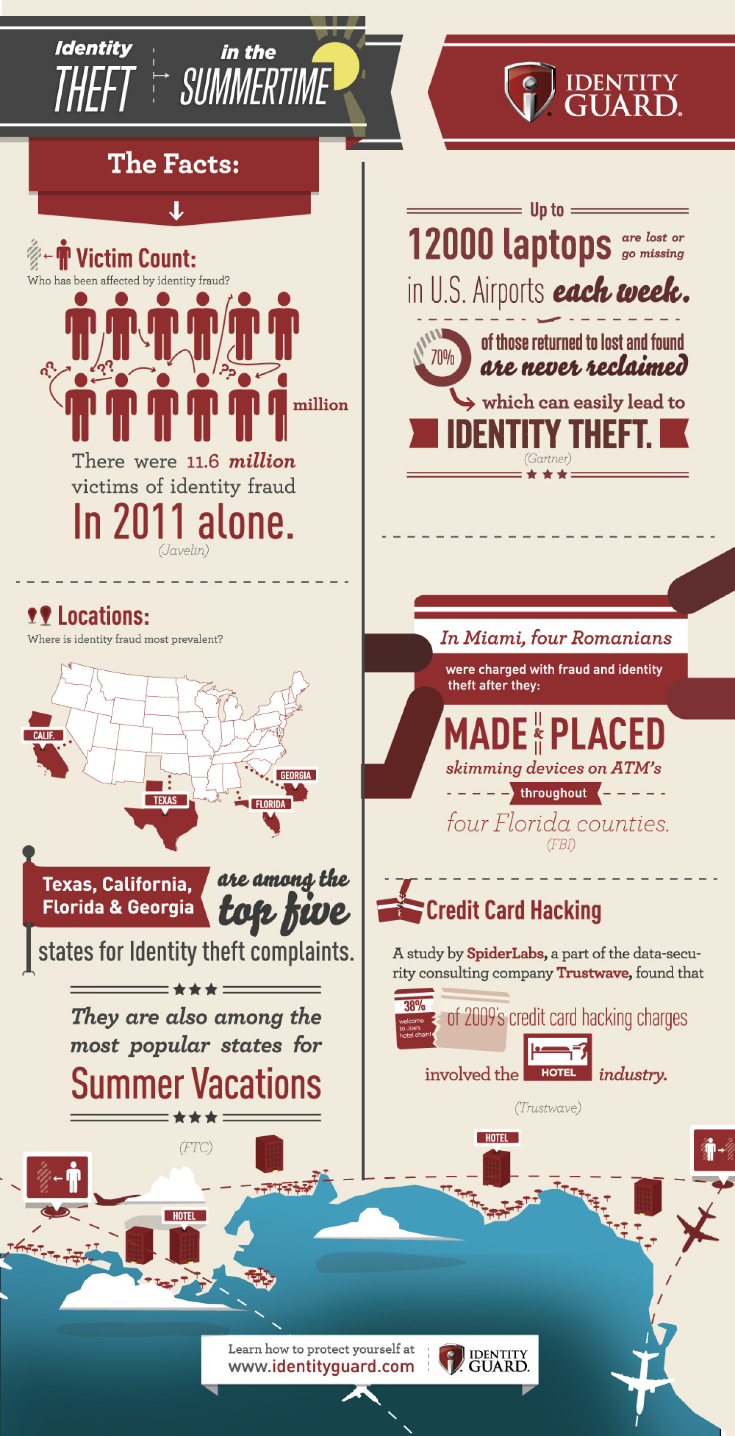 Tips for Avoiding Identity Theft When You Travel Infographic