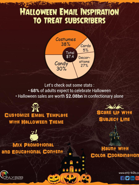 Tips for email marketing - This Halloween. Infographic
