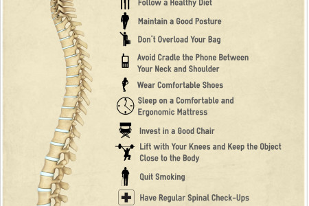 Tips to Prevent Back Pain Infographic