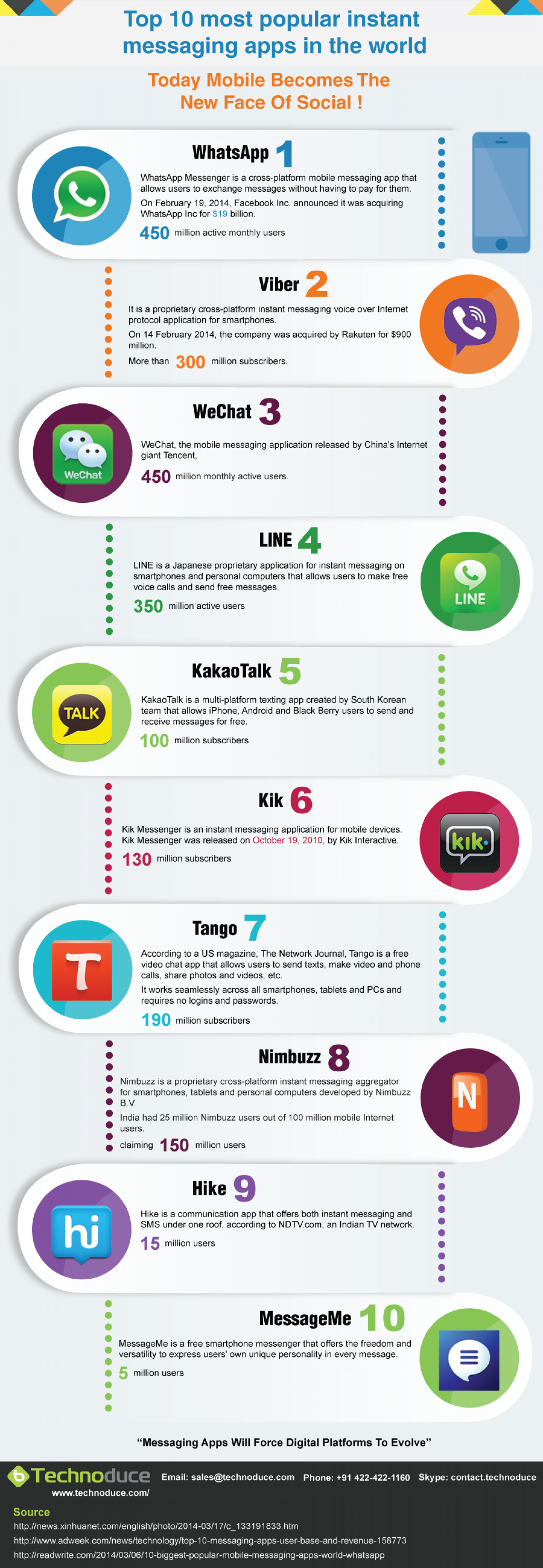 Top 10 Instant Messaging Apps Infographic