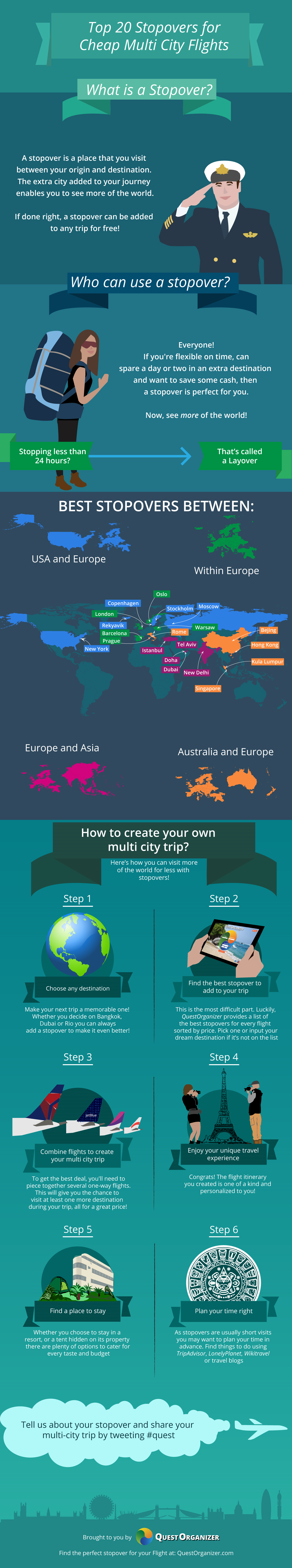 Top 20 Stopovers for Cheap Multi City Flights Infographic