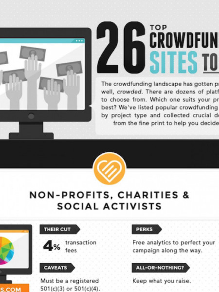 Top 26 Crowdfunding Platforms to Use Infographic