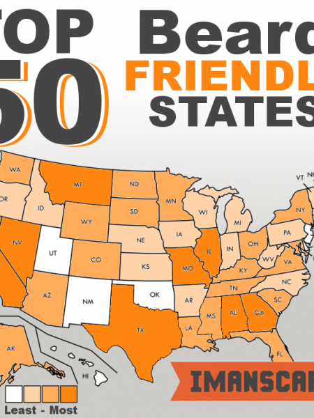 Top 50 Most Beard Friendly States Infographic