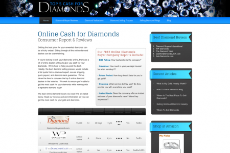 Top5CashforDiamonds - Selling Diamonds Online Infographic