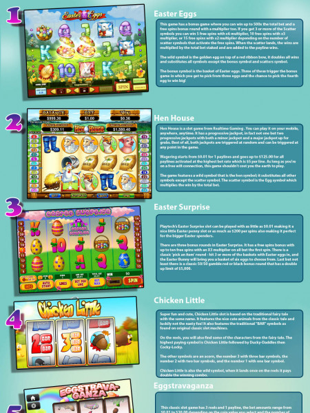 Top 5 Easter Slots Games Infographic
