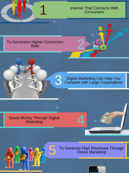 Top 6 Most Important Advantages of Digital Marketing For Small Business Infographic