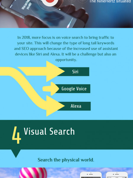 Top SEO Trends To Adopt In 2018 Infographic