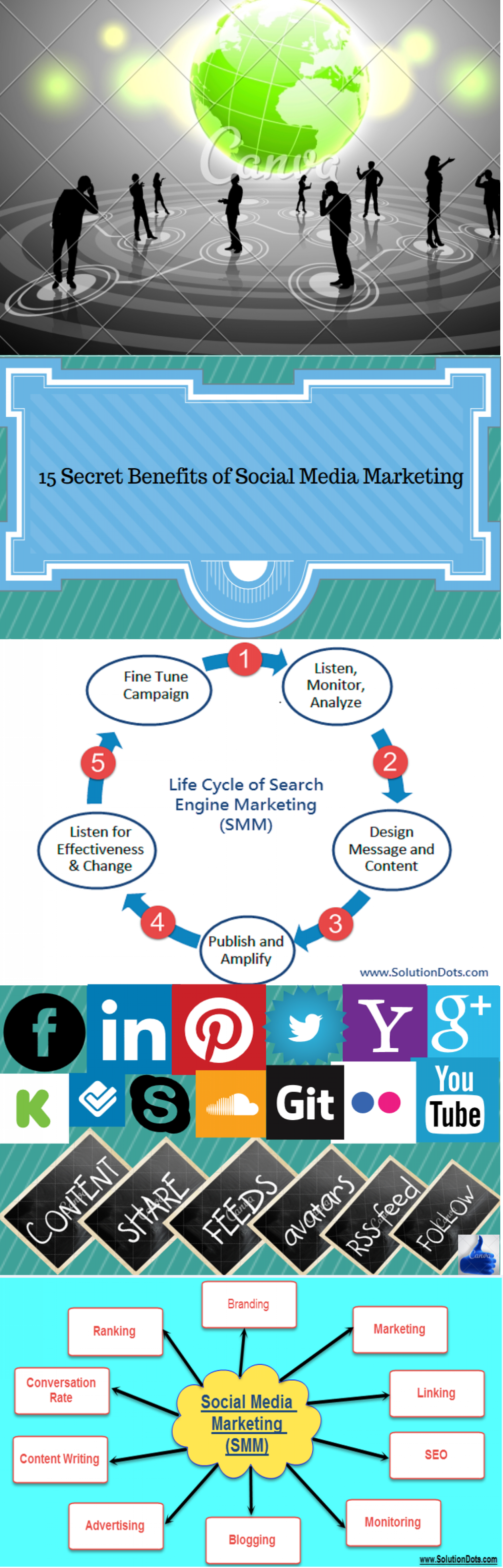 Top Secret Benefits of Social Media Marketing Infographic