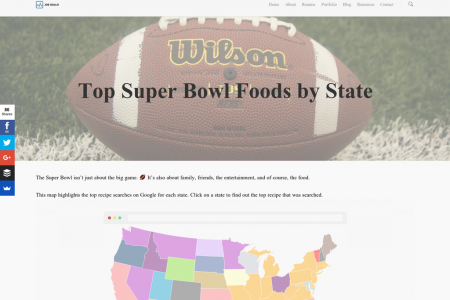 Top Super Bowl Foods by State Infographic