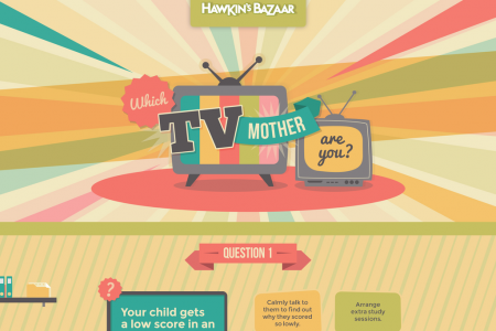 Top TV Mothers Day Quiz Infographic