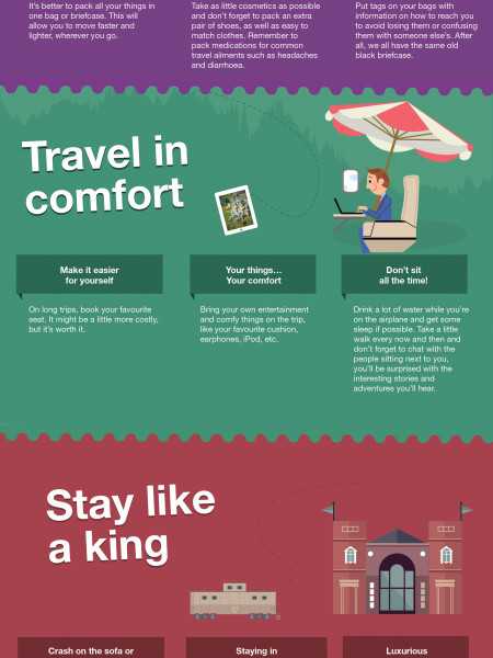 Travel Guide for a Perfect Glide Infographic