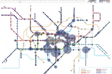 TubeViz: ebb and flow of London Underground passengers Infographic