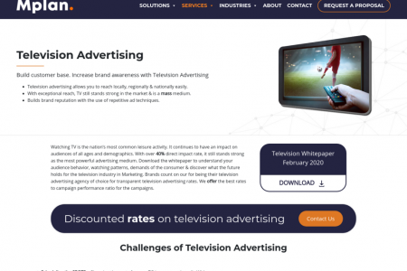 Tv Advertising Infographic