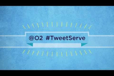 TweetServe Infographic