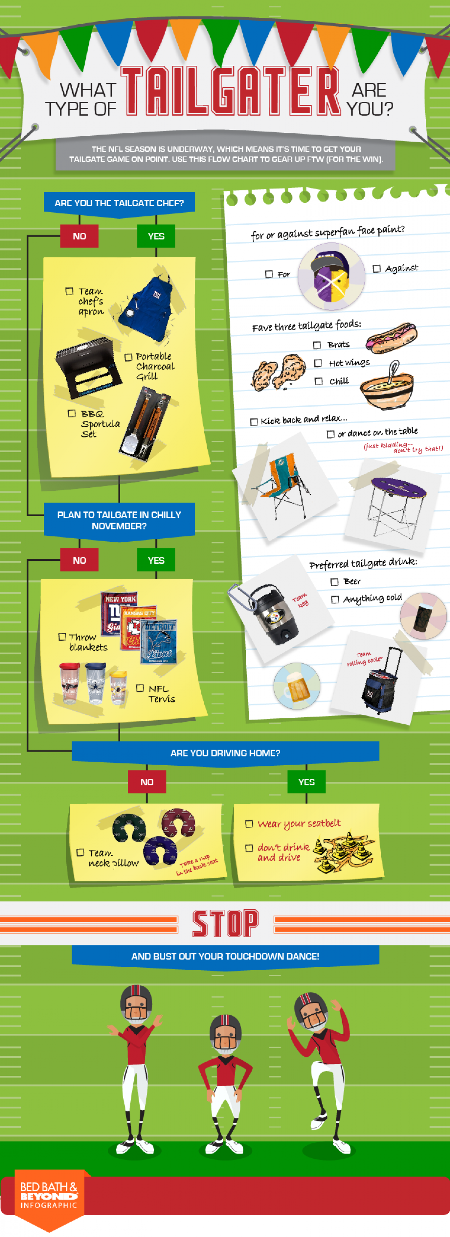 What type of Tailgater are you? Infographic