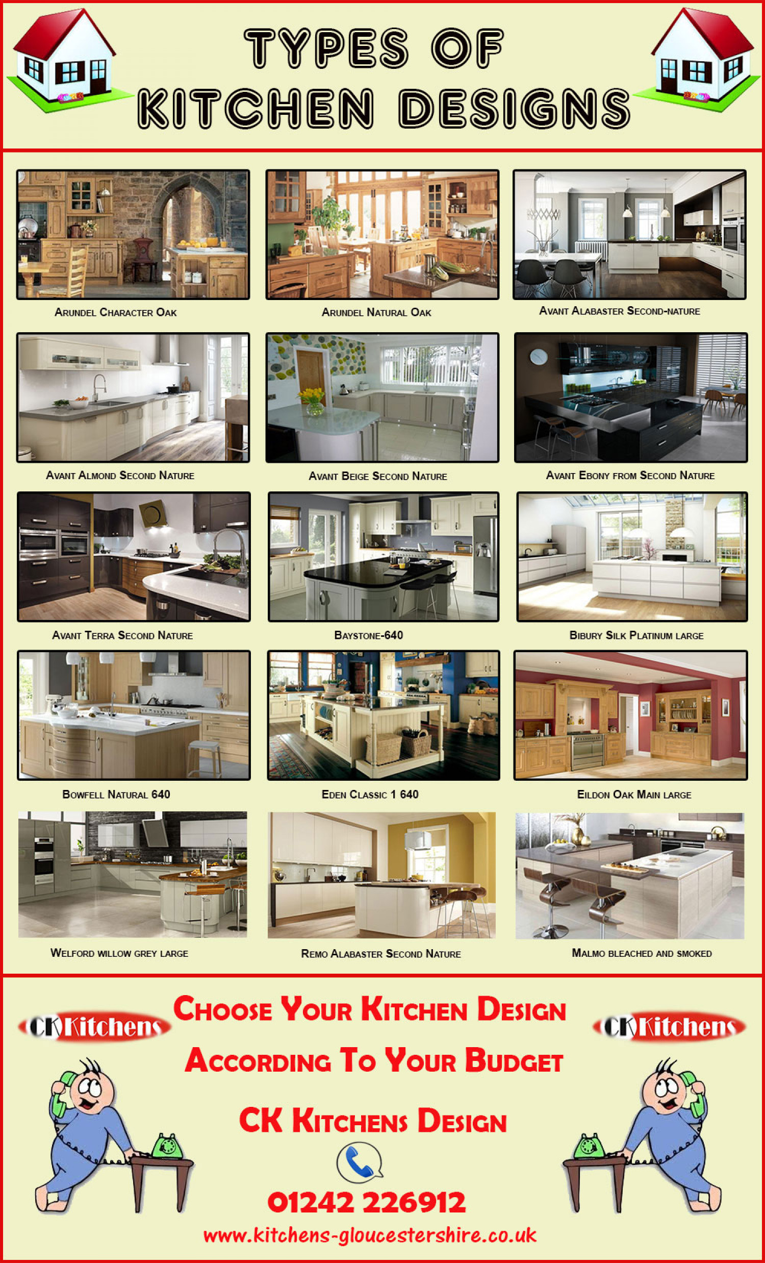 Types of Kitchen Design Infographic
