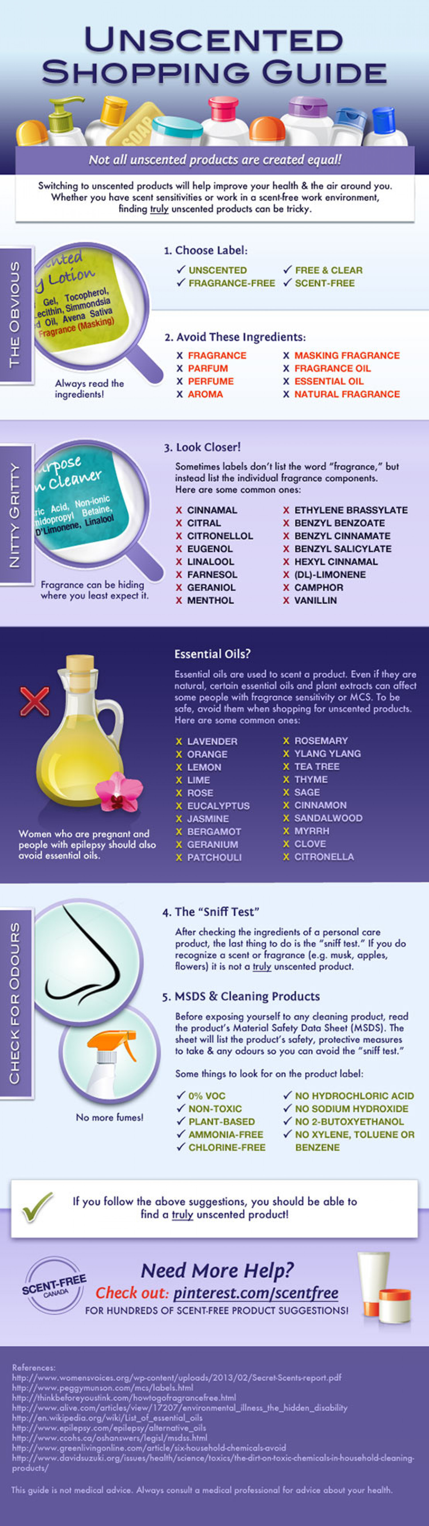 Unscented Shopping Guide Infographic