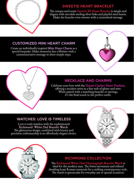 Valentine's Day Gift Guide Infographic